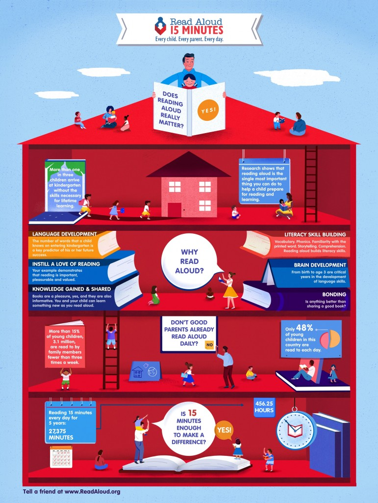 house_infographic_web-2